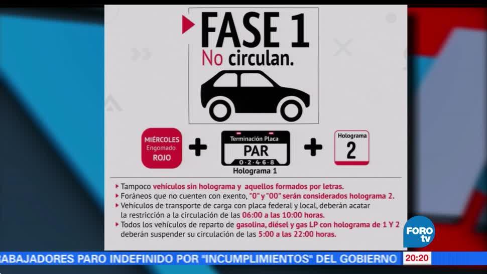 noticias, forotv, miercoles, Fase 1, contingencia ambiental, Valle de Mexico