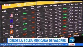 noticias, FOROtv, Mexicanos, opciones, invertir en petróleo, analista