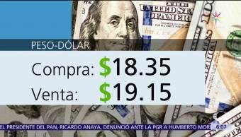 Dólar, vende, cotizó, ventanillas bancarias
