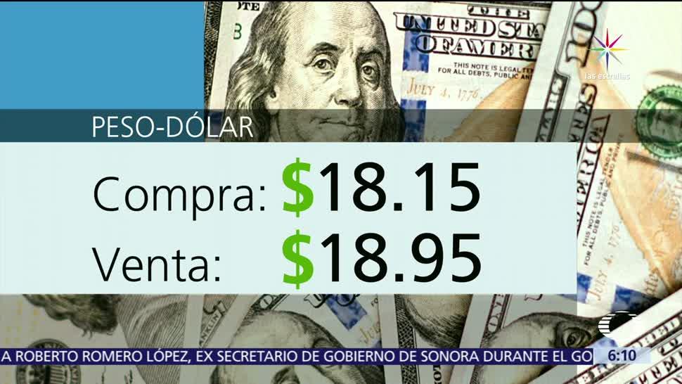 ventanillas bancarias, Ciudad de México, 18.95, 18.15