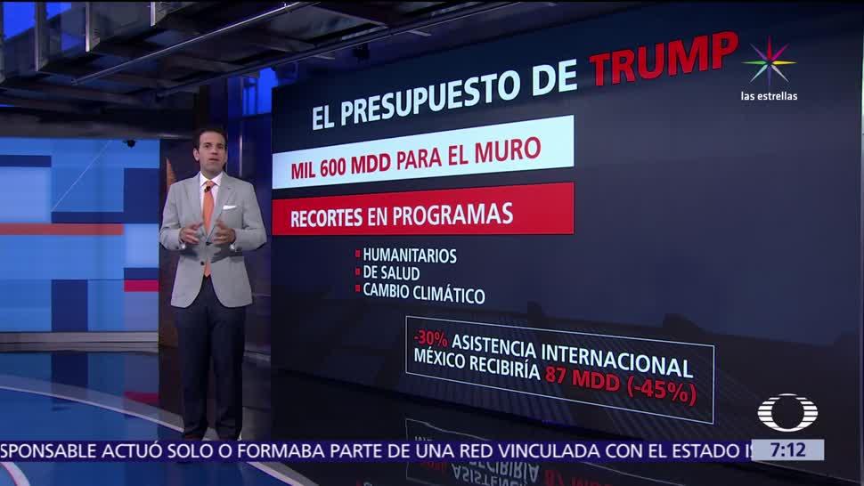 muro fronterizo, presupuesto, Donald Trump, Congreso