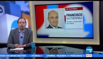 Francisco Gutiérrez, analista, FOROtv, China, economía mundial, Estados Unidos