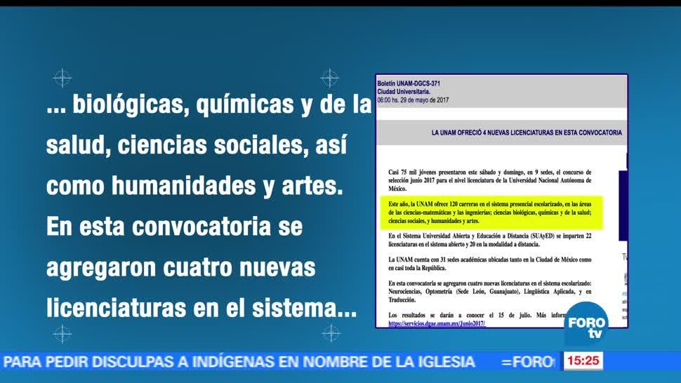 UNAM, sistema, presencial, licenciaturas