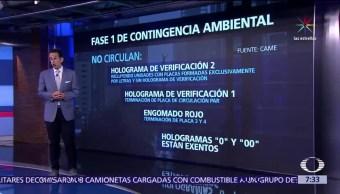 fase I, contingencia ambiental, mala calidad del aire, Valle de México