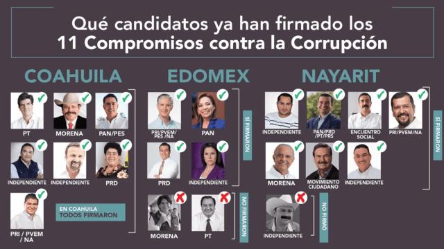 Delfina Gómez, 'Layín' y Óscar González, IMCO,
