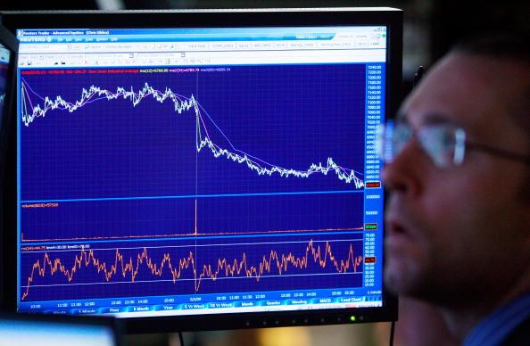Grafica del comportamiento de los mercados en NY