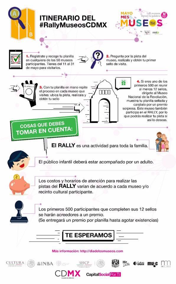 rally, museos, cdmx,