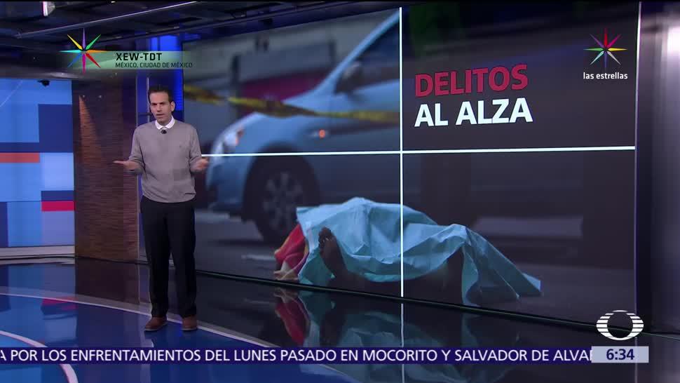 Segob, 50 ciudades, municipios de México, delitos de alto impacto