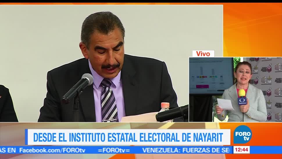 Nayarit, Antonio Echevarría, coalición Juntos por ti, conteo rápido