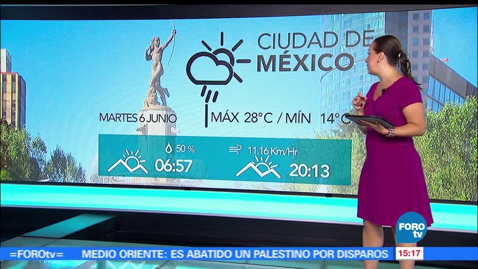 El clima, Raquel Méndez, Tiempo al tiempo, potencial de vientos