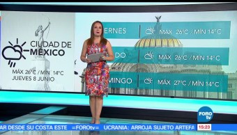 noticias, forotv, El Clima, Raquel Méndez, clima, lluvias