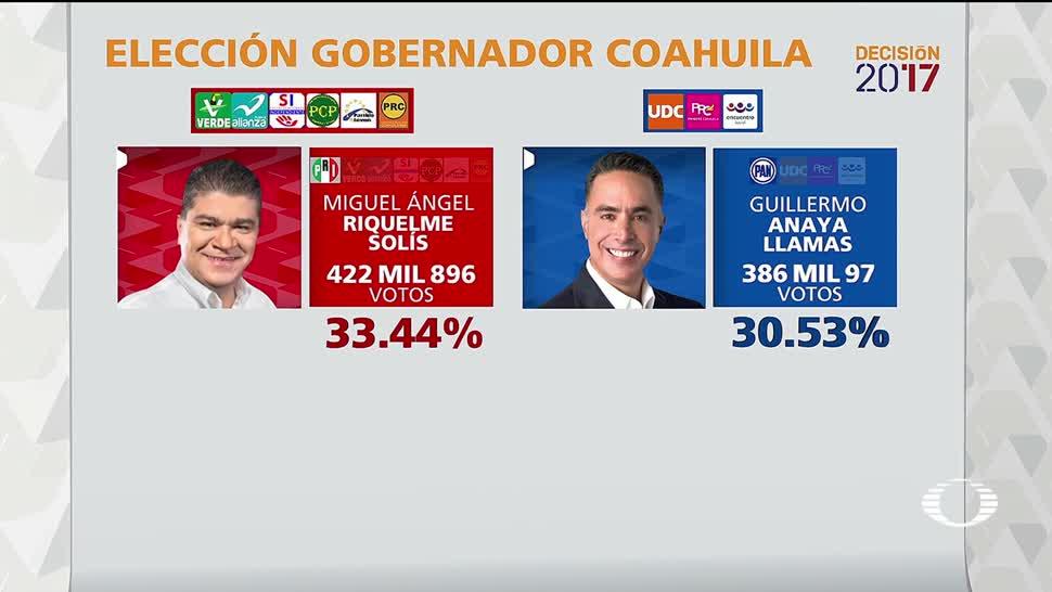 Cierra, cómputo, gobernador, Coahuila, conteo, votos