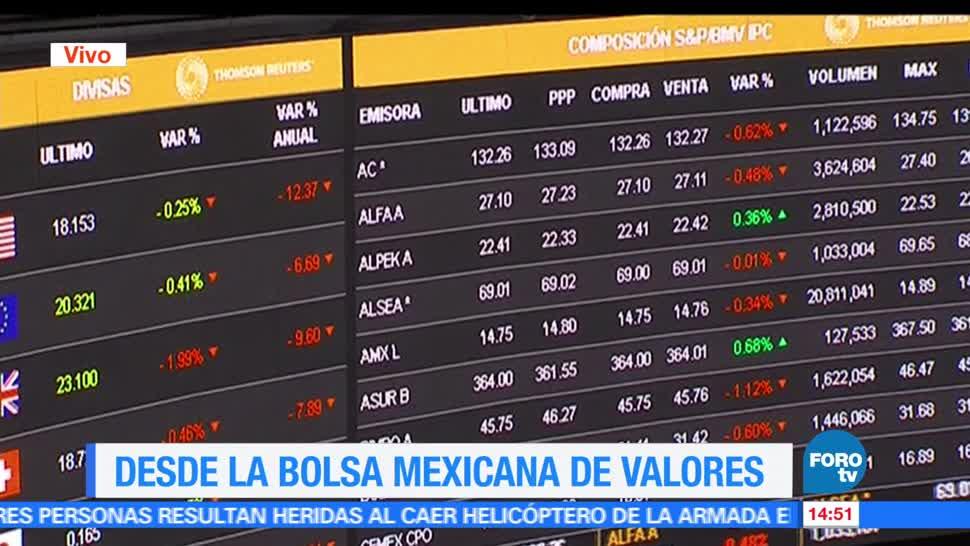 noticias, forotv, Resultados electorales, México, brindan certidumbre, peso