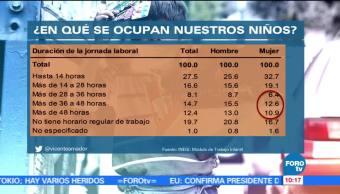 Historias que se cuentan, Trabajo, infantil, México
