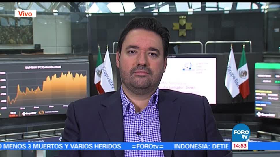 noticias, forotv, inflación, mantiene la presión, economía, mexicana
