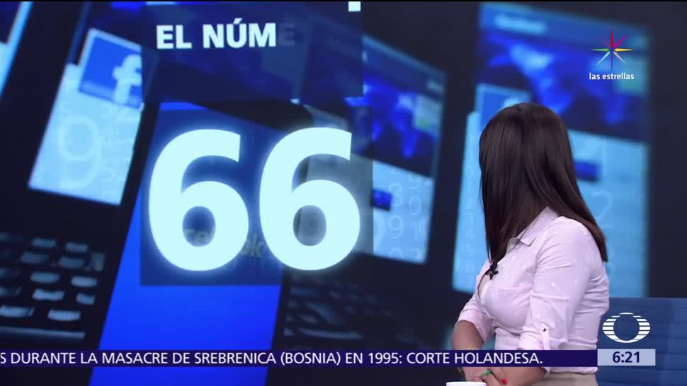 El número del día, 66, red social, Facebook