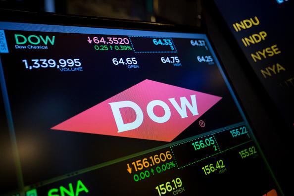 Tablero con resultados del Dow Jones
