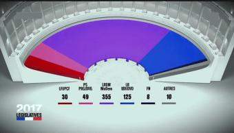 Concluye, segunda vuelta electoral, legislativas Francia, Emmanuel Macron
