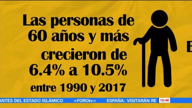 envejecimiento, transformación demográfica, México, población