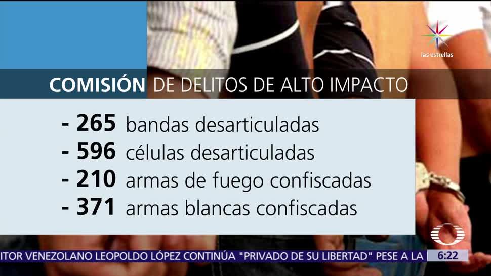 noticias, televisa, El número del día,,4, delitos de alto impacto, Ciudad de México