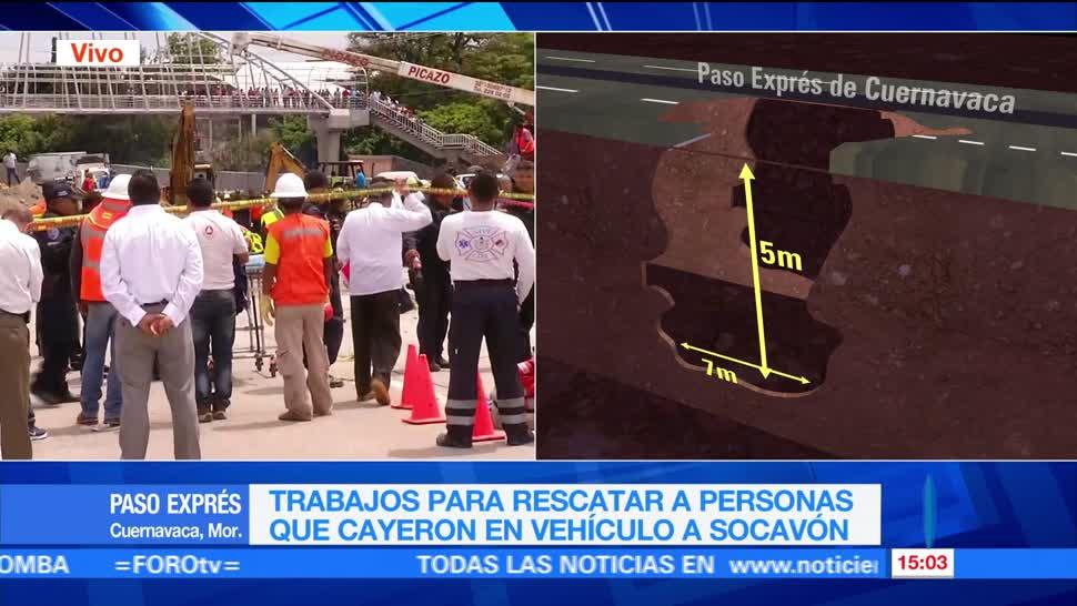 noticias, forotv, Caos, socavón, Paso Express, Cuernavaca