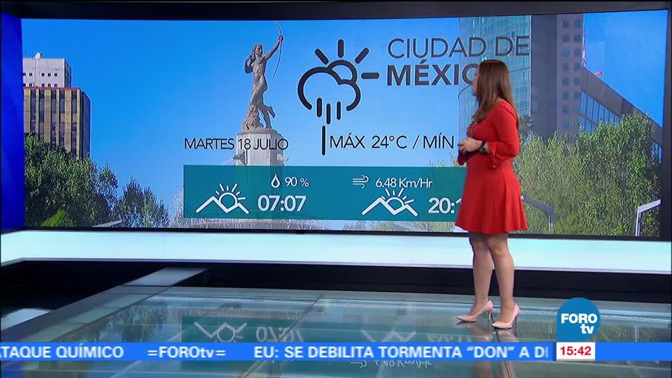 Tiempo Al Tiempo, Raquel Mendez, Tres Ciclones, Pacifico
