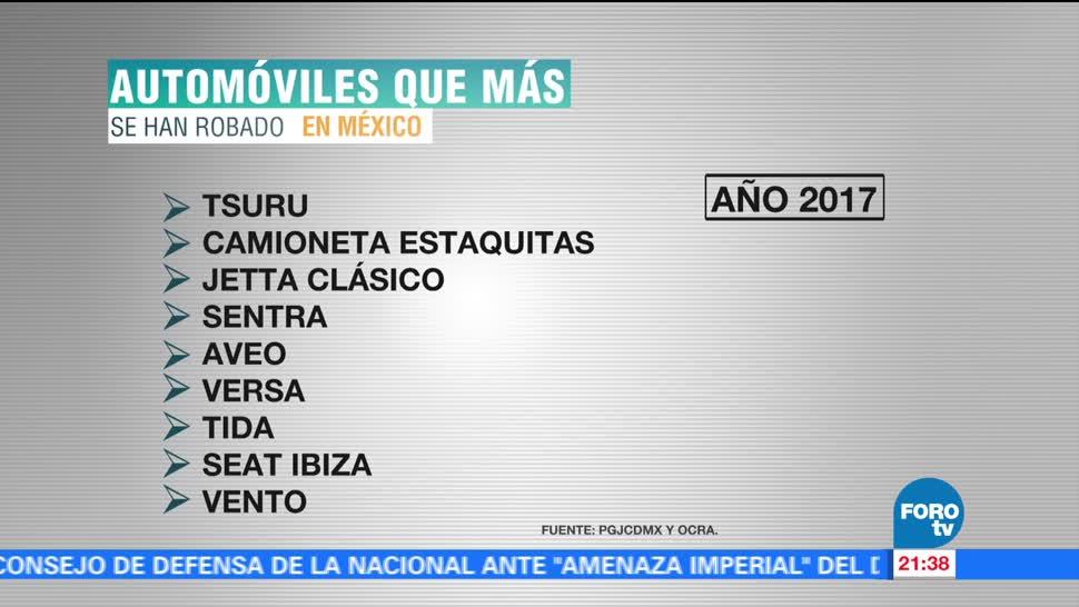 noticias, forotv, Robo, automóviles, México, Robo de automóviles