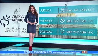 noticias, forotv, El Clima, Mayte Carranco, clima, lluvias