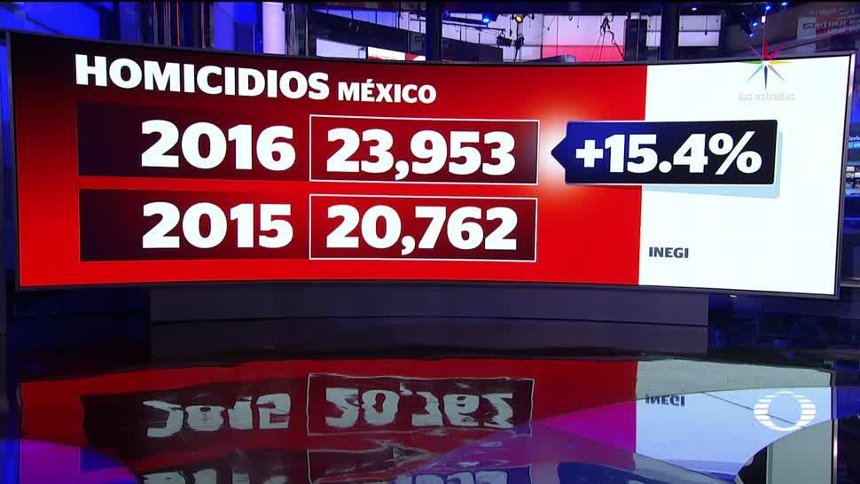 Aumentan Homicidios Mexico Inegi Crimen Inseguridad