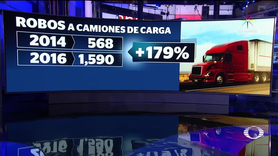 Aumenta Robo Vehiculos Carga Canacar Carreteras