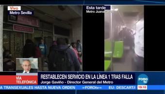 Falla Linea Metro Afecto Usuarios Observatorio, Pantitlan
