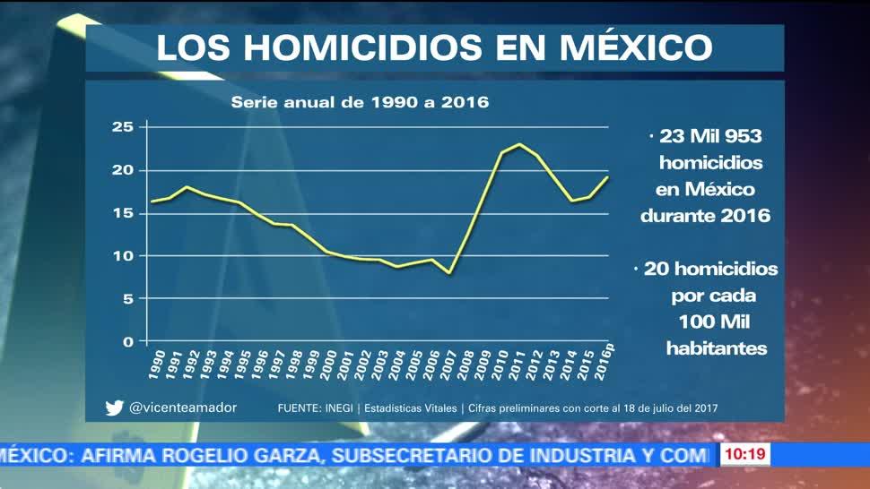 Historias que se cuentan Homicidios Vicente Amador