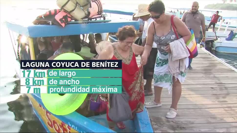 Laguna Coyuca Benitez Atractivo Ecoturistico Guerrero