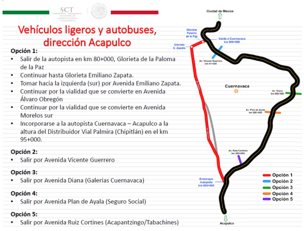 Vehículos ligeros y autobuses, dirección Acapulco