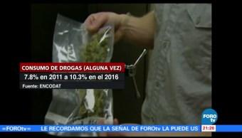 Resultados de la Encuesta Nacional de Consumo de Drogas