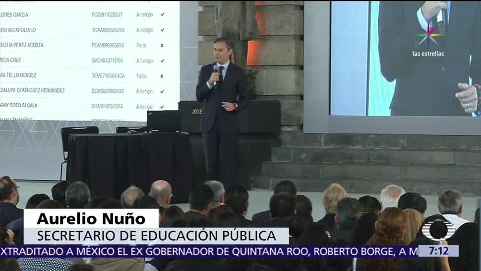 Público Proceso Asignación Plazas docentes