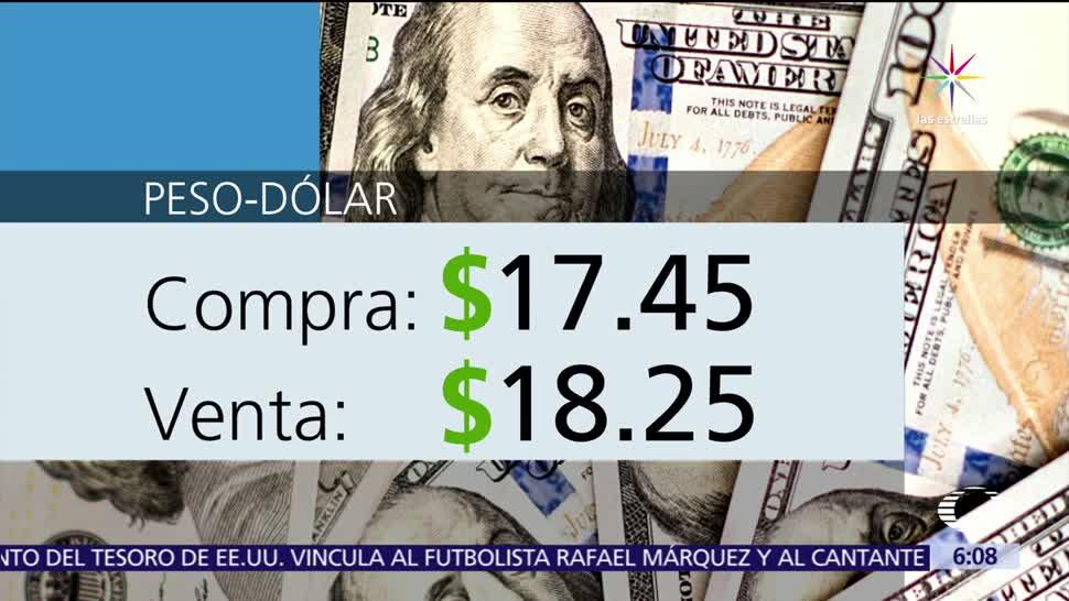El, dólar, vende, $18.25