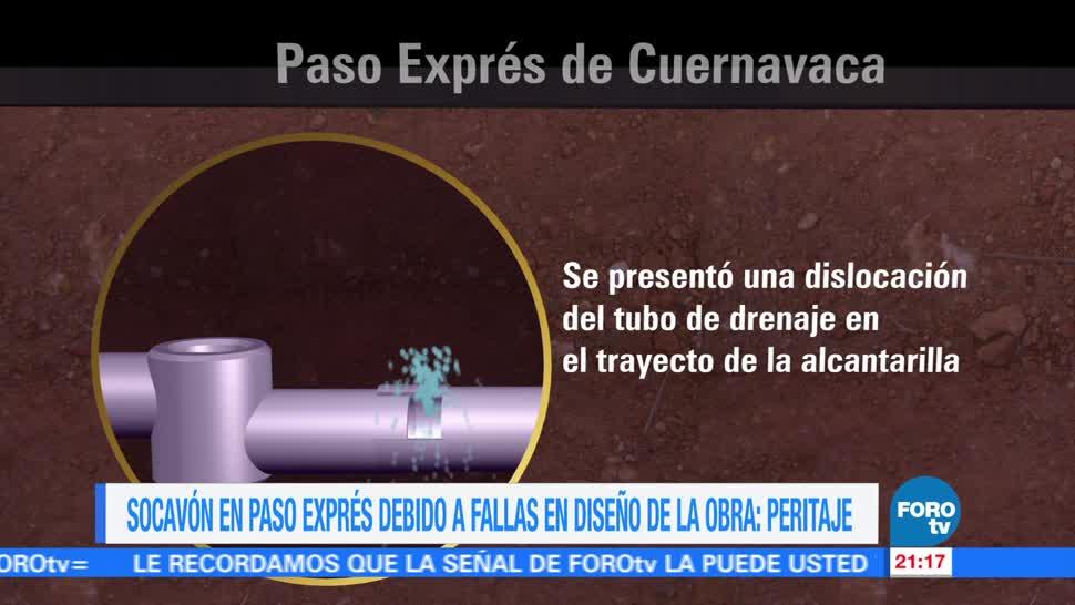 Socavón Paso Express debido fallas en diseño de la obra: Peritaje