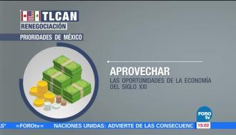 Prioridades de México renegociación del TLCAN