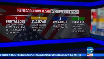 México cuatro ejes prioritarios renegociación TLCAN