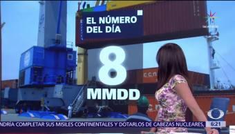 El, número, día, 8
