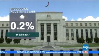 Producción industrial Estados Unidos Reserva Federal