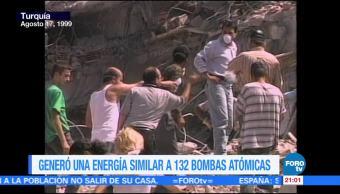 Efeméride En Una Hora Terremoto 78 grados que sacudió Turquía