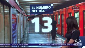 El, número, día, 13
