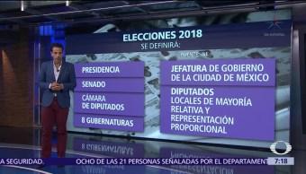 INE solicitará presupuesto elecciones del 2018