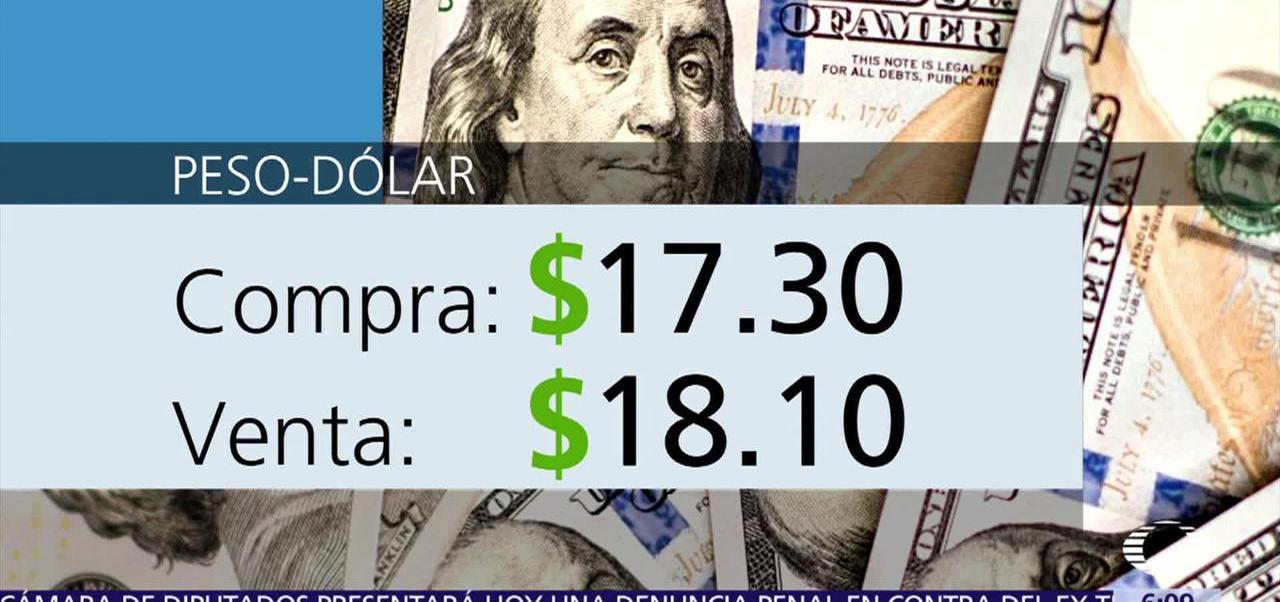 Dólar Vende 18.10 Ventanillas bancarias