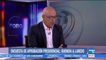Aprobación Presidente Enrique Peña Nieto Jorge Buendía Director General De Buendía & Laredo