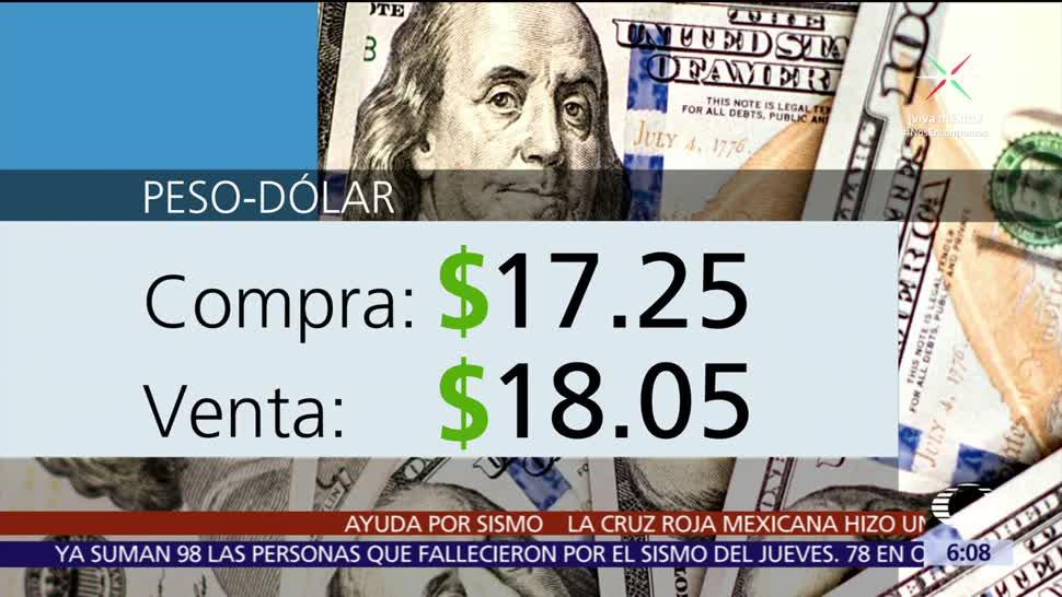 El, dólar, vende, $18.05