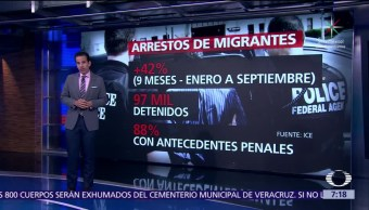 Aumenta Arresto Indocumentados Estados Unidos