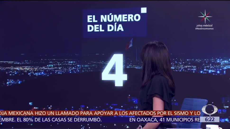 El, número, día, 4